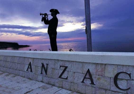 Terror Threat On Anzac Day